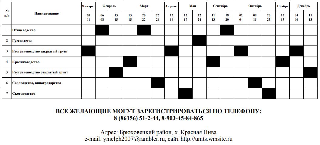 График ГБУ КК